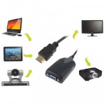 HDMI Male to VGA Female Adapter With Audio Cable(Black)